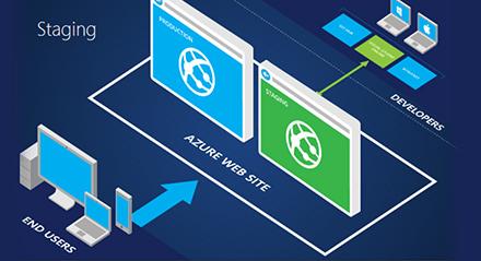 Application deployment on Azure using Visual Studio