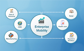 5 requirements needed for success in the world of enterprise mobility