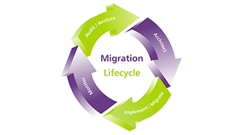 10 Factors needed for a successful Migration Strategy